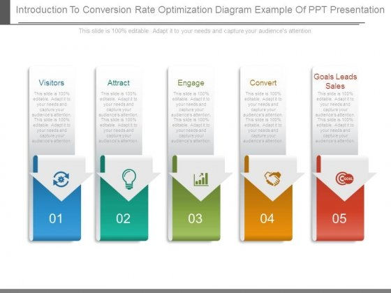 Introduction To Conversion Rate Optimization Diagram Example Of Ppt Presentation