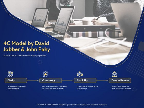 Introduction To Digital Marketing Models 4C Model By David Jobber And John Fahy Ppt Portfolio Gallery PDF