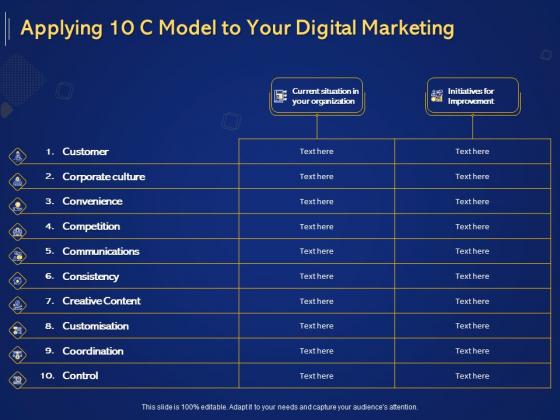 Introduction To Digital Marketing Models Applying 10 C Model To Your Digital Marketing Ppt Gallery Ideas PDF