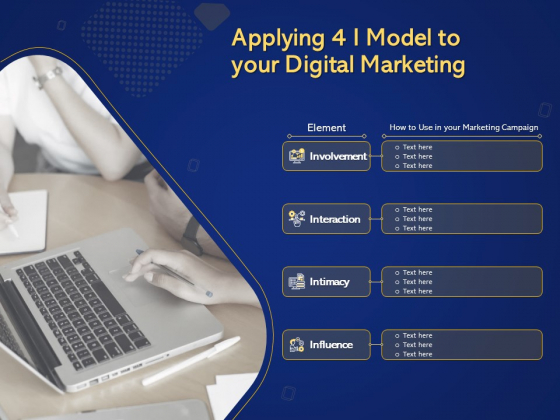 Introduction To Digital Marketing Models Applying 4 I Model To Your Digital Marketing Ppt File Designs PDF