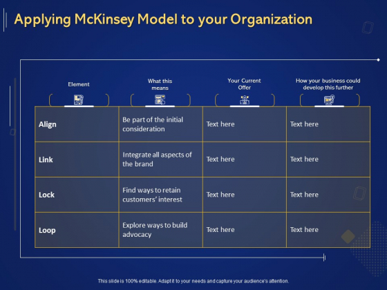 Introduction To Digital Marketing Models Applying Mckinsey Model To Your Organization Ppt Professional Layout PDF