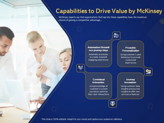 Introduction To Digital Marketing Models Capabilities To Drive Value By Mckinsey Ppt Model Layout PDF