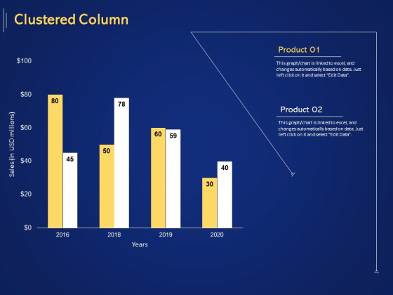 Introduction To Digital Marketing Models Clustered Column Ppt Infographic Template Portrait PDF