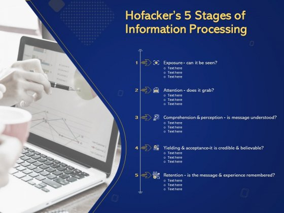 Introduction To Digital Marketing Models Hofackers 5 Stages Of Information Processing Ppt Styles Smartart PDF