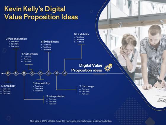 Introduction To Digital Marketing Models Kevin Kellys Digital Value Proposition Ideas Ppt Layouts PDF