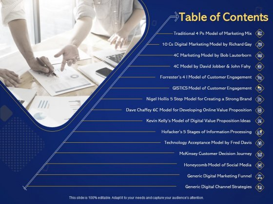Introduction To Digital Marketing Models Table Of Contents Ppt File Example File PDF