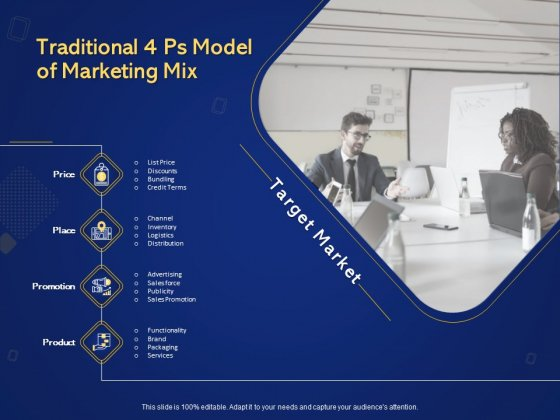 Introduction To Digital Marketing Models Traditional 4 Ps Model Of Marketing Mix Ppt Slides Example Introduction PDF