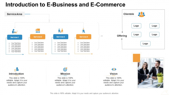 Introduction To E-Business And E Commerce Ppt Inspiration Graphic Images PDF