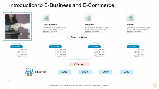Introduction_To_E_Business_And_E_Commerce_Ppt_Outline_Slides_PDF_Slide_1