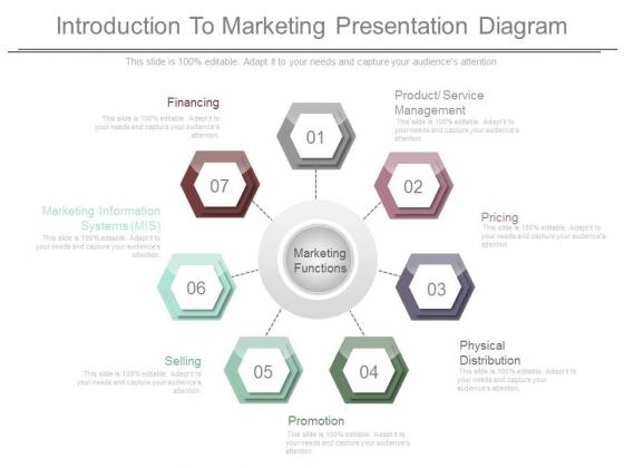 Introduction To Marketing Presentation Diagram