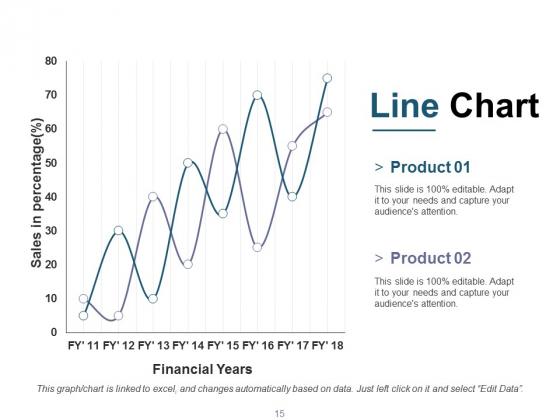 Introduction_To_Risk_Management_Ppt_PowerPoint_Presentation_Complete_Deck_With_Slides_Slide_15