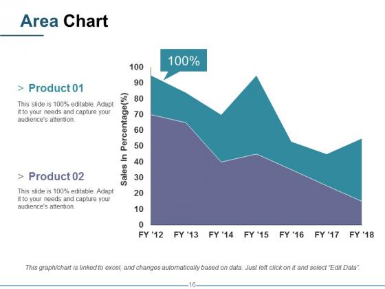 Introduction_To_Risk_Management_Ppt_PowerPoint_Presentation_Complete_Deck_With_Slides_Slide_16