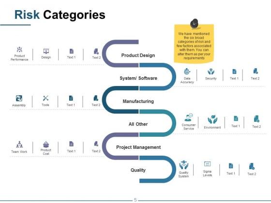 Introduction_To_Risk_Management_Ppt_PowerPoint_Presentation_Complete_Deck_With_Slides_Slide_5