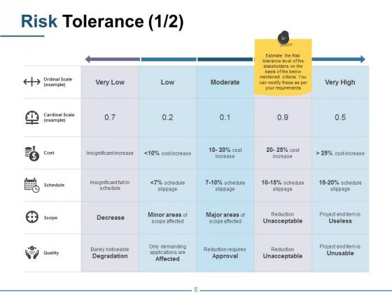 Introduction_To_Risk_Management_Ppt_PowerPoint_Presentation_Complete_Deck_With_Slides_Slide_8