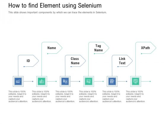 Introduction To Selenium Automation Testing How To Find Element Using Selenium Template PDF
