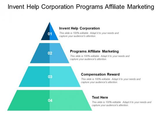 Invent Help Corporation Programs Affiliate Marketing Compensation Reward Ppt PowerPoint Presentation Layouts Layout Ideas