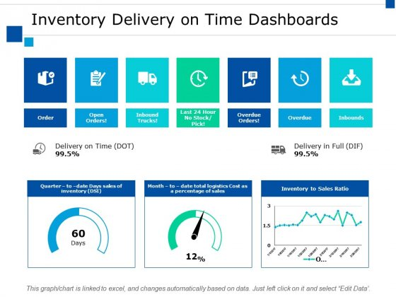 Inventory Delivery On Time Dashboards Ppt PowerPoint Presentation Slides Download