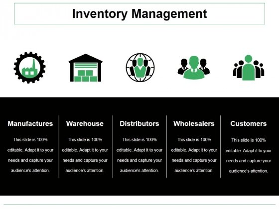 Inventory Management Ppt PowerPoint Presentation Summary Pictures