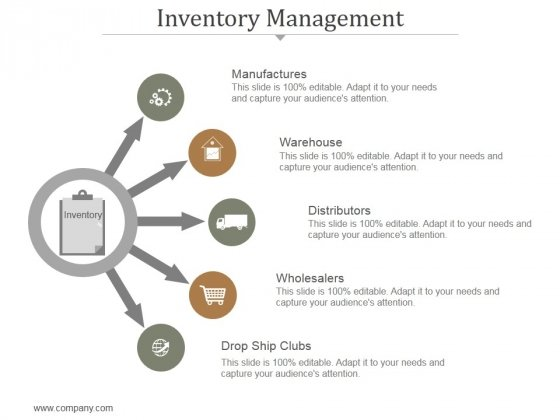 Inventory Management Ppt PowerPoint Presentation Templates