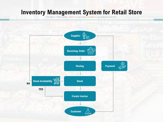 Inventory Management System For Retail Store Ppt PowerPoint Presentation File Microsoft PDF