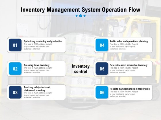 Inventory Management System Operation Flow Ppt PowerPoint Presentation File Outline PDF