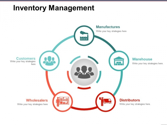 Inventory Management Template 2 Ppt PowerPoint Presentation Styles Example Topics