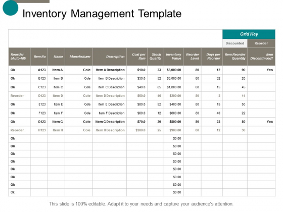 Inventory Management Template Ppt Powerpoint Presentation File Microsoft