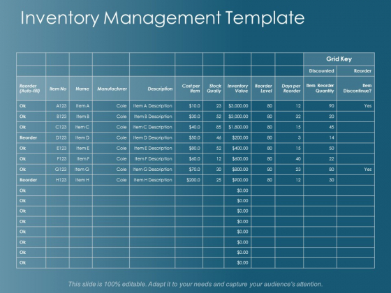 Inventory Management Template Ppt Powerpoint Presentation Slides Background Images