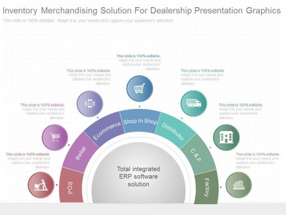 Inventory Merchandising Solution For Dealership Presentation Graphics