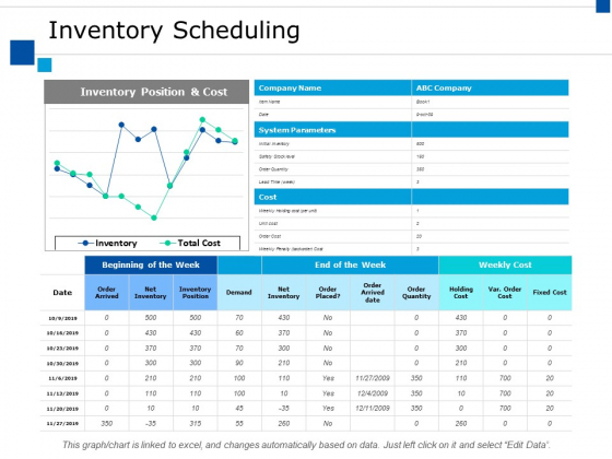 Inventory Scheduling Ppt PowerPoint Presentation File Format Ideas