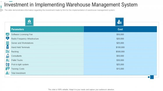 Inventory Stock Control Investment In Implementing Warehouse Management System Ppt Gallery Portfolio PDF
