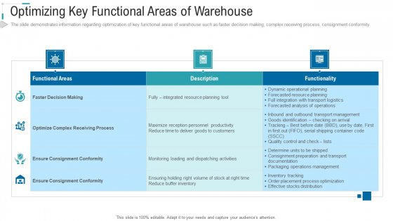 Inventory Stock Control Optimizing Key Functional Areas Of Warehouse Ppt Slides Graphics Design PDF