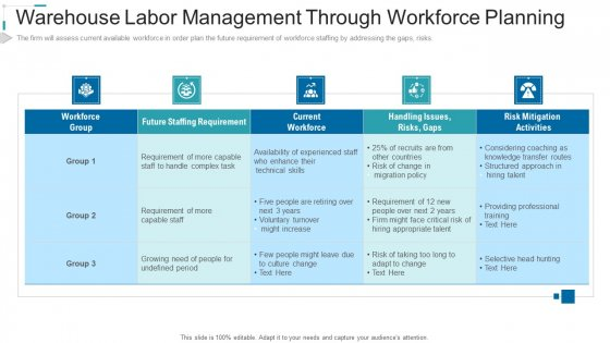 Inventory Stock Control Warehouse Labor Management Through Workforce Planning Ppt Outline Backgrounds PDF