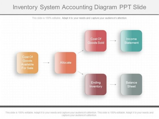 Inventory System Accounting Diagram Ppt Slide