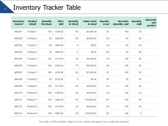 Inventory Tracker Table Marketing Ppt PowerPoint Presentation Ideas Graphics