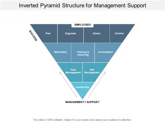 Inverted_Pyramid_Structure_For_Management_Support_Ppt_PowerPoint_Presentation_Inspiration_Gridlines_Slide_1