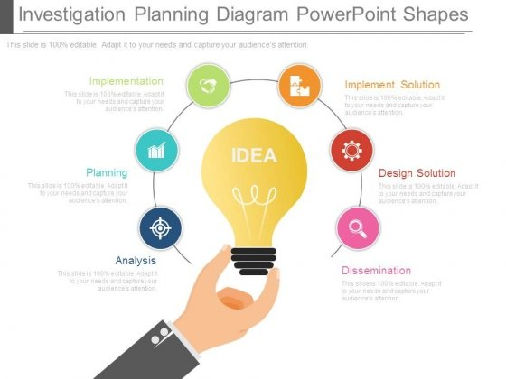 Investigation Planning Diagram Powerpoint Shapes