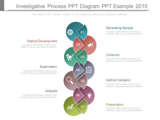 Investigative Process Ppt Diagram Ppt Example 2015