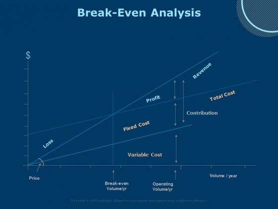 Investing In Start Ups Break Even Analysis Ppt Show Smartart PDF