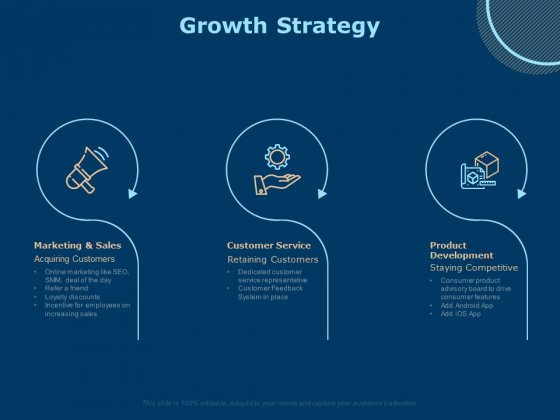 Investing In Start Ups Growth Strategy Ppt Model Gridlines PDF