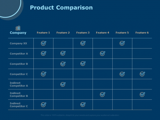 Investing In Start Ups Product Comparison Ppt Professional Design Templates PDF