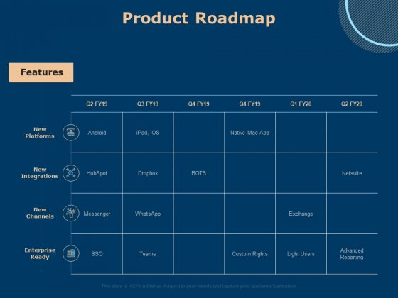 Investing In Start Ups Product Roadmap Ppt Pictures Design Templates PDF