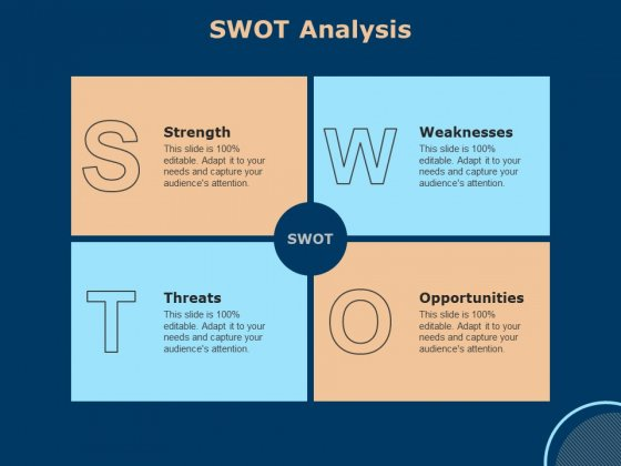 Investing In Start Ups Swot Analysis Ppt Layouts Vector PDF