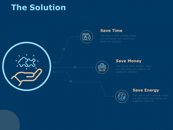 Investing In Start Ups The Solution Ppt Infographics Layouts PDF