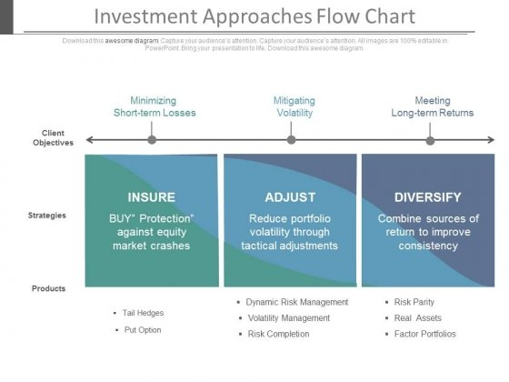 Investment Approaches Flow Chart Ppt Slides