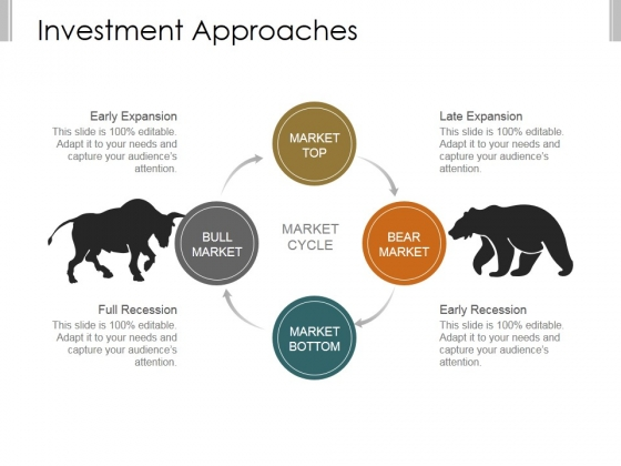 Investment Approaches Template 2 Ppt PowerPoint Presentation Rules