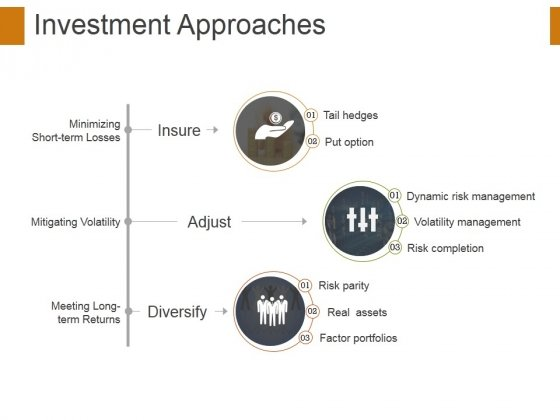 Investment Approaches Template 2 Ppt PowerPoint Presentation Summary Graphic Images