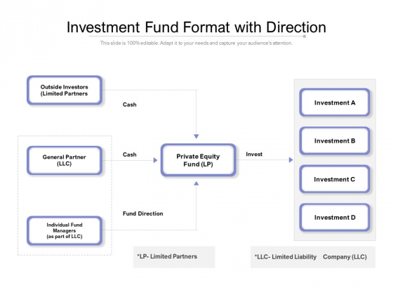 Investment Fund Format With Direction Ppt PowerPoint Presentation Infographics Templates