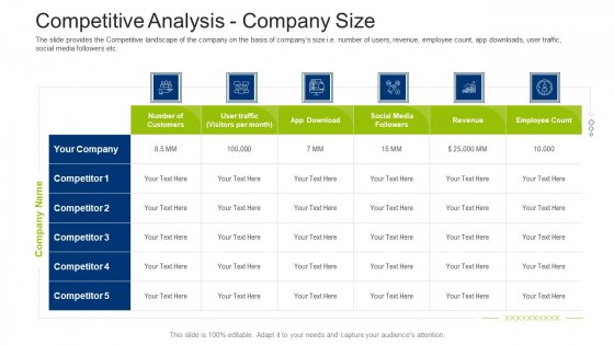 Investment Fundraising Pitch Deck From Stock Market Competitive Analysis Company Size Portrait PDF