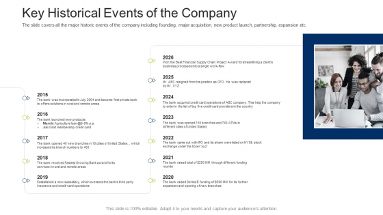 Investment Fundraising Pitch Deck From Stock Market Key Historical Events Of The Company Download PDF